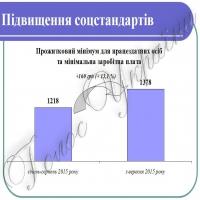 Проголосували за підвищення соціальних стандартів, списання і реструктуризацію зовнішнього боргу