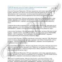 Список народних депутатів України восьмого скликання, яким у третьому кварталі 2015 року здійснено виплату компенсації для оренди житла або винайм готельного номера