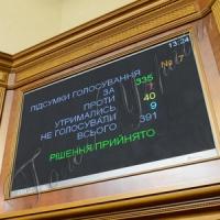 Верховна Рада внесла зміни до Конституції в частині правосуддя «За» проголосували 335 народних депутатів