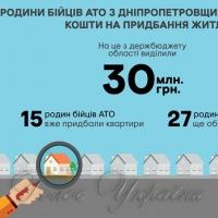 Дніпропетровщина: квартири для АТО-вців - коштом бюджету!..