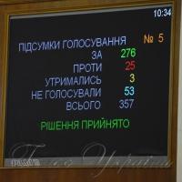 Україна офіційно бере курс на членство в НАТО