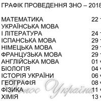 Оцінки з математики та української оприлюднять до 15 червня