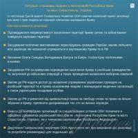 Резолюція про українців, яких РФ не поставила на коліна