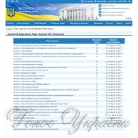 Формували законодавчу базу та співпрацювали з парламентами іноземних держав
