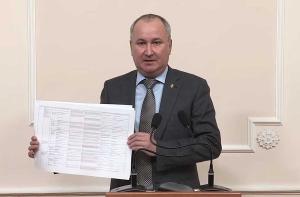 СБУ: спецслужби РФ планують напади на 20 храмів