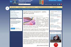 Суб'єкти господарювання Закарпатської області сплатили 685 млн грн