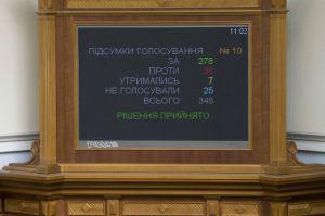ВРУ прийняла в цілому закон про українську мову