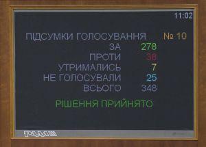 Где украинский язык — там победа! Потому что это мощное оружие!