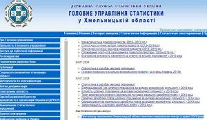Цифра: 1 млрд грн сягнули борги жителів Хмельниччини за комуналку.