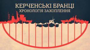 Кремль вийшов сухим із води Керченської протоки