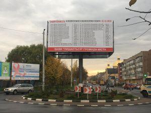 В Мукачево боржниками рухає сором