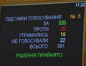 Дію закону про особливий статус Донбасу продовжено ще на рік