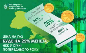 Для населения газ будет стоить 6—7 гривен за кубометр