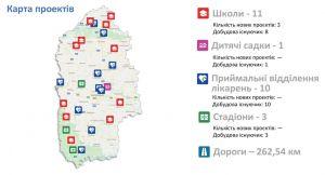Большое строительство и ремонт дорог в Хмельницькой области