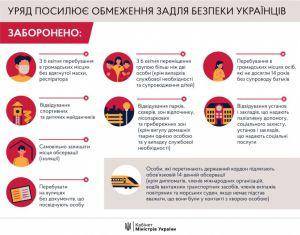 Про внесення змін до постанови Кабінету Міністрів України від 11 березня 2020 р. № 211