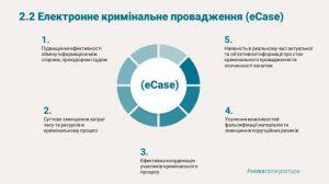 Презентували «Систему електронного кримінального провадження eCase»