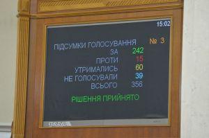 Верховна Рада ухвалила зміни до Регламенту і розблокувала розгляд закону про банки