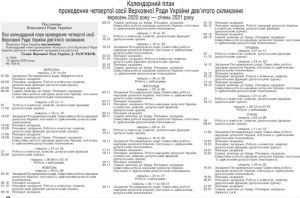Календарний план проведення четвертої сесії Верховної Ради України дев'ятого скликання вересень 2020 року — січень 2021 року