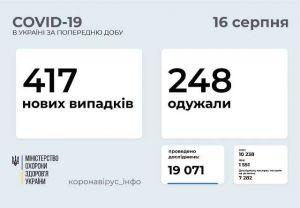 Больше всего прививок сделали в Одесской области