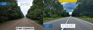 Львовщина: Развитие пограничной инфраструктуры