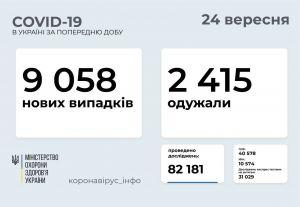 Кількість хворих на COVID-19 щодня зростає