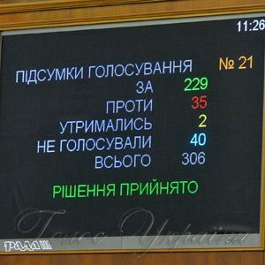 Ухвалено законопроект  про зміну підлеглості  релігійних громад