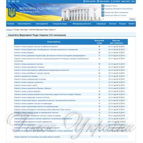 Дніпро має потенціал стати  українською  Міссісіпі