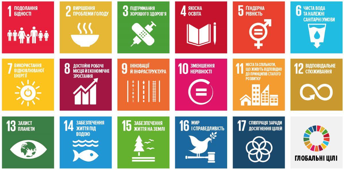 Екологічна політика України врахує Цілі сталого розвитку ООН — Закон