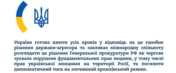 Кремль укотре показав незмінність репресивної позиції
