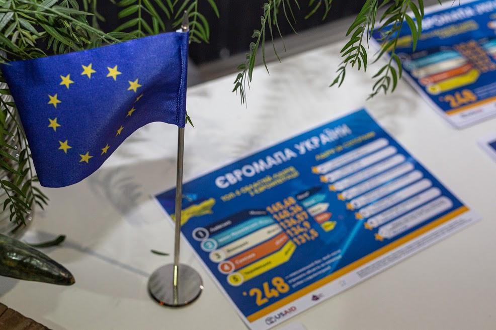 Яка готовність у регіонів до інтеграції у Євросоюз?