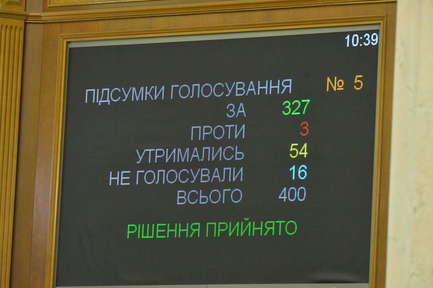 Ухвалено законопроект про повну загальну середню освіту