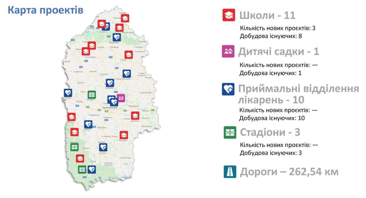 Велике будівництво і ремонт доріг у Хмельницькій області