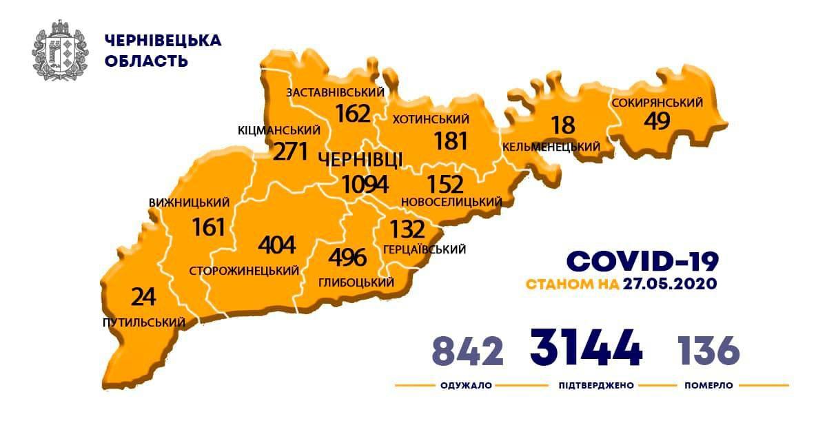 На Буковині за добу — 43 нові випадки коронавірусу