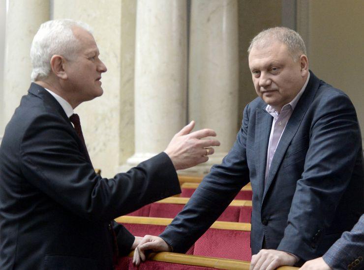 28 лютого 2019 пленарне засідання Верховної Ради України. Прийнято Постанову