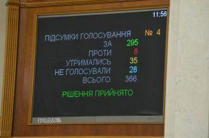 Позачергове засідання Верховної Ради України.