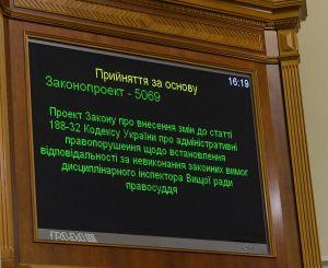 Внеочередное пленарное заседание Верховной Рады Украины 20 мая.